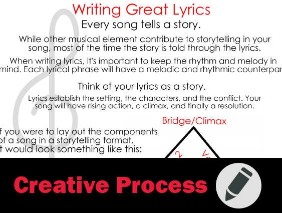 the creative process of writing music Songwriting (the creative process for beginners)  the process is a creative  journey full of twists and turns  anyone with some ability to write lyrics or music.